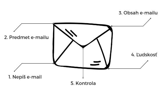 Mailbox-2