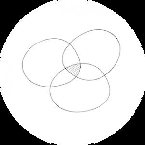 Predstav si, že môžeš odhaliť svoj skrytý potenciál len spojením troch kruhov