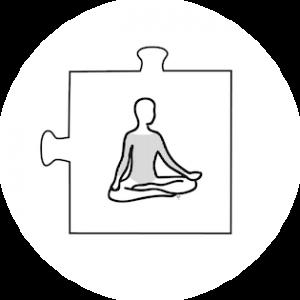Štyri energie: Spirituálna